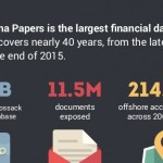 panama-papers-the-biggest-financial-leak-in-history-3-638